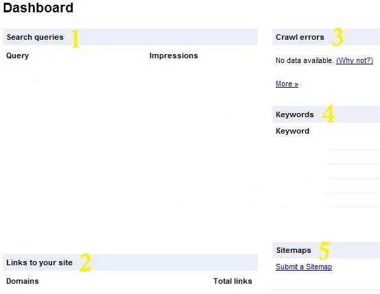 google-webmaster6